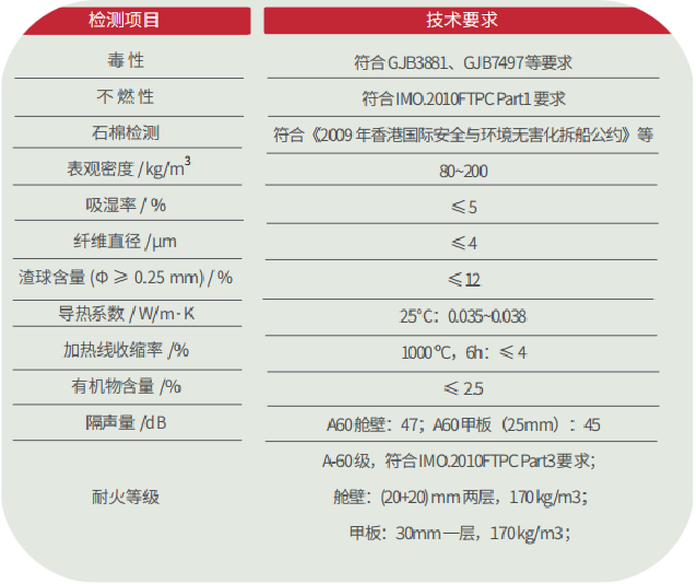 硅酸铝性能.png